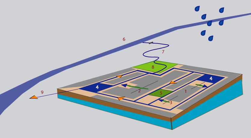 model voor isolatie