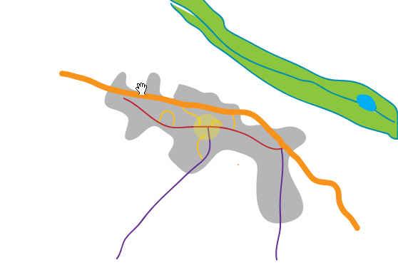 tekening van analyse omgeving