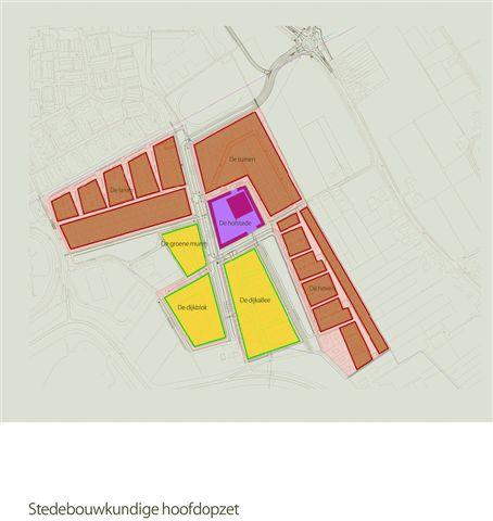 tekening van de analyse van woonwijken