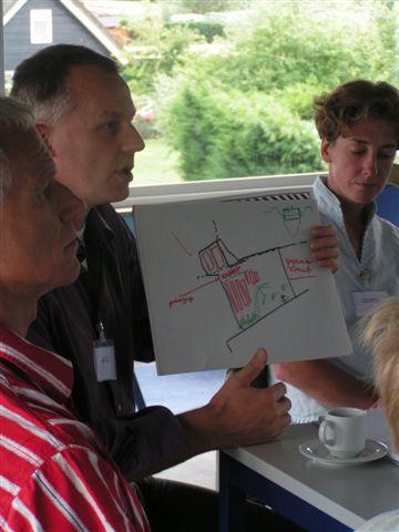 presentatie van resultaat schetsen met de ambitieladder