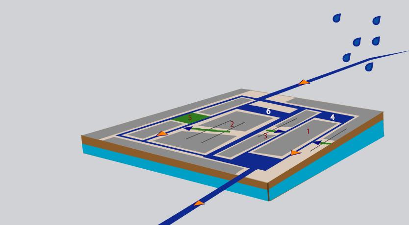 model voor integratie van gebiedssectoren