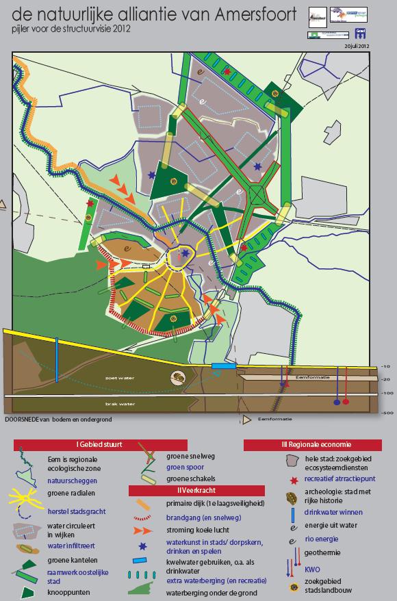 De conclusies getekent in een kaart voor Amersfoort